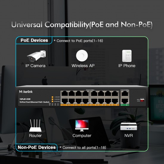 MokerLink 16 Port PoE Switch with 2 Gigabit Uplink Port